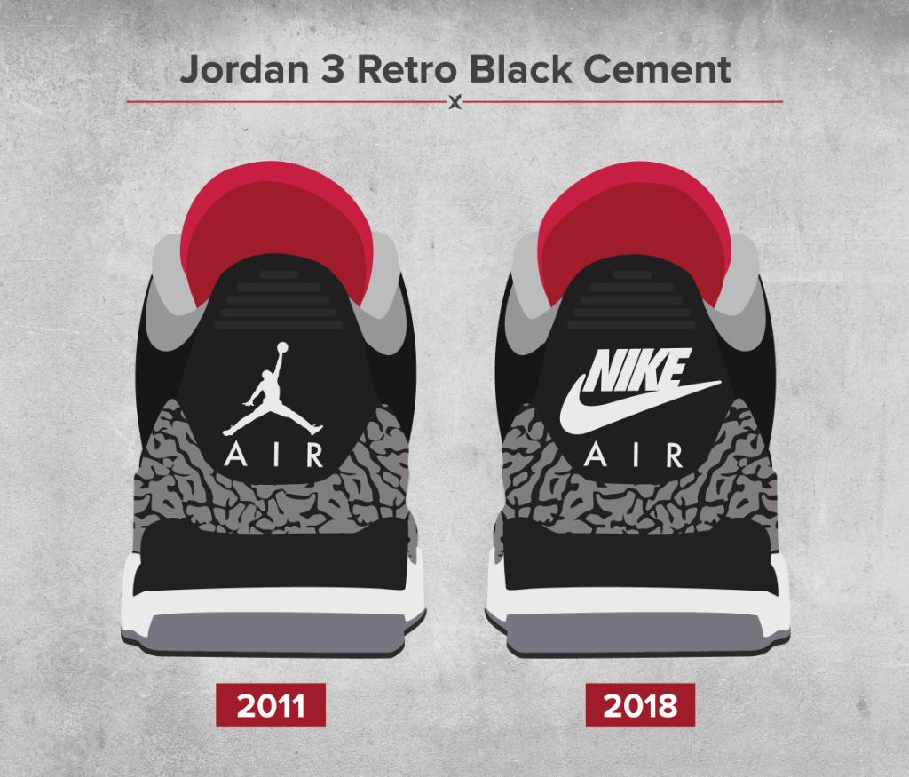 2d8179874b0 ... best stockx on twitter return of the air jordan 3 black cement 2018 on  numbers and