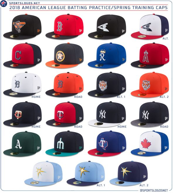 2e3f43eaa The new 2018  MLB Spring Training caps are on sale now. If you re gonna buy  one