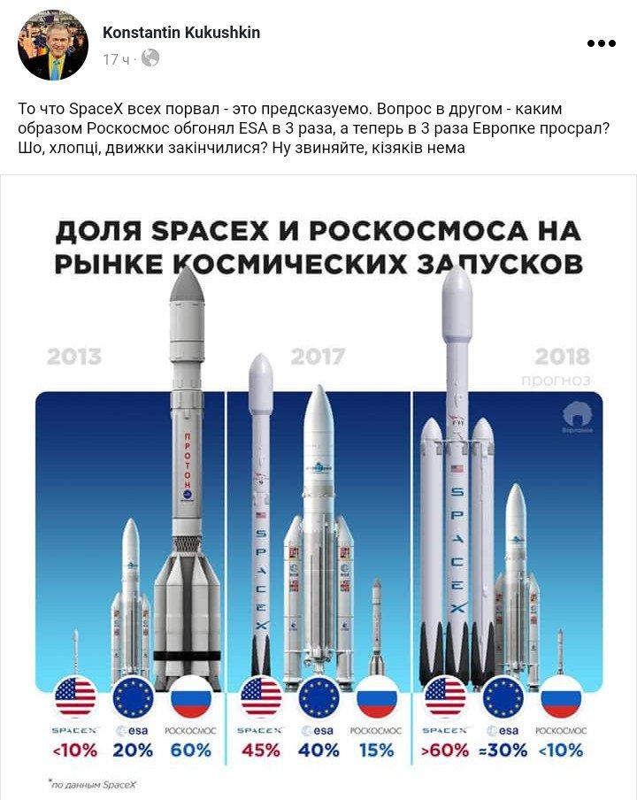 На Байконуре не верят в запуск первого украинского спутника до конца года - Цензор.НЕТ 1671