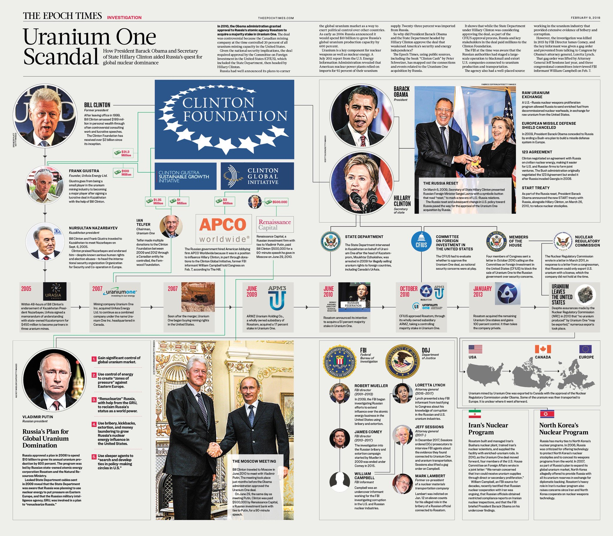 The epoch times on twitter the uranium one scandal explained how the epoch times on twitter the uranium one scandal explained how obama and clinton aided russias quest for global nuclear dominance platinumwayz