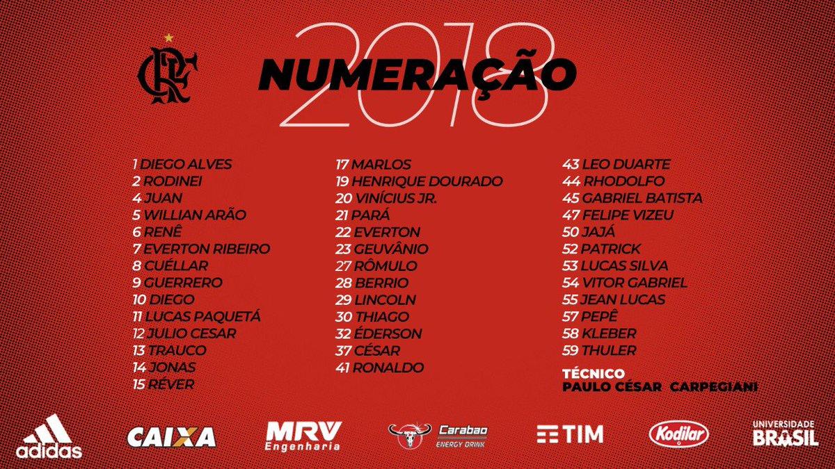 Fala, Nação! Confira a numeração oficial dos atletas rubro-negros para a temporada 2018 #CRF