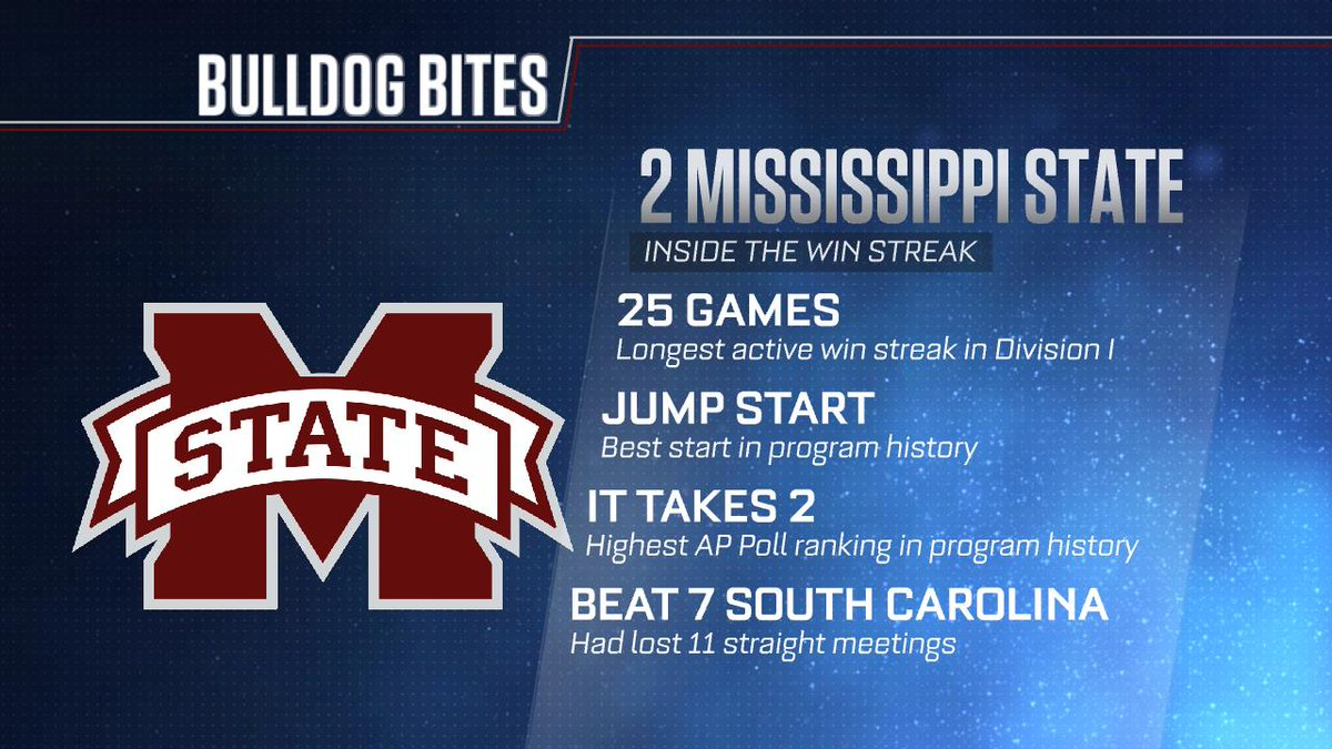 Image result for mississippi state women's basketball 25-0