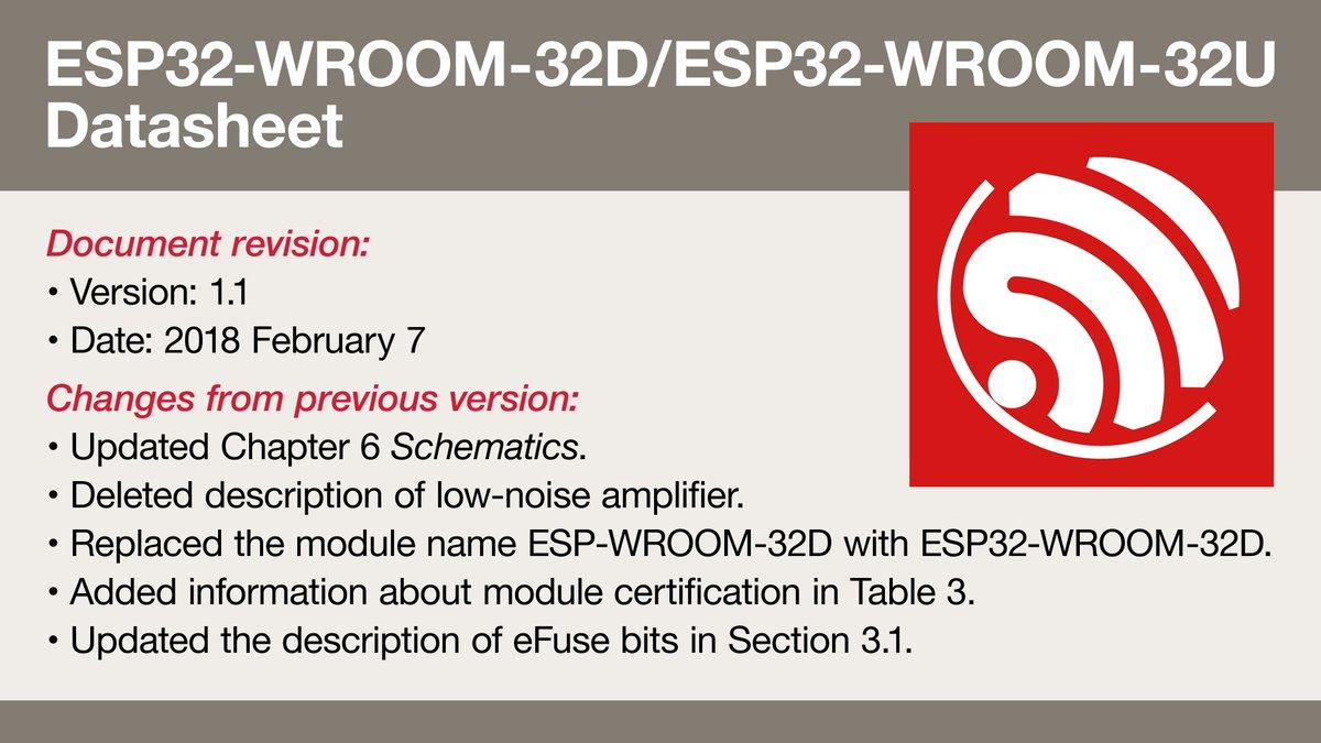 Esp 9 module 6