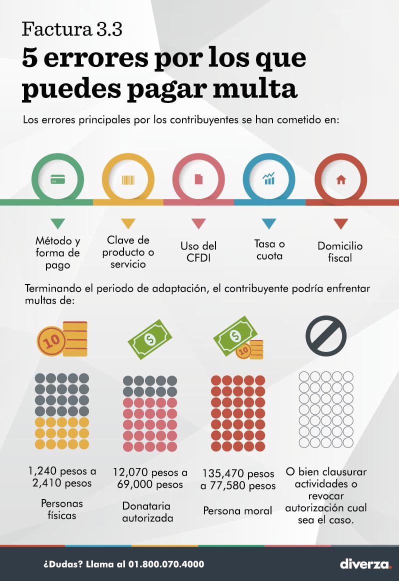Famoso Cuentas Por Pagar Reanudar Words Clave Composición - Ejemplo ...