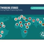"""Take a look at our updated """"Networking Stories"""" infographic and learn about the partnerships and connections that World Movement has helped foster around the world. https://t.co/r7iQd5udzK"""