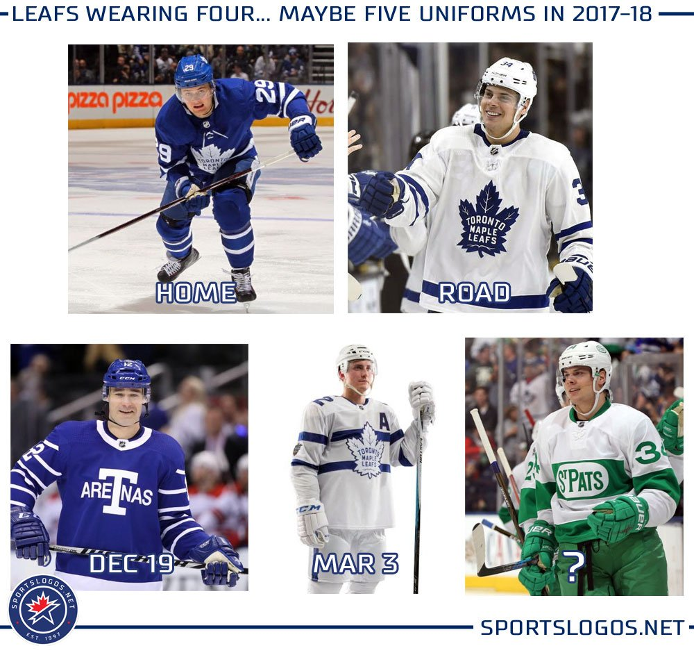 619fa663e31 The Stadium Series jersey unveiled earlier today   http   news.sportslogos.net 2018 02 10 leafs-are-ready-aye-ready-for-stadium -series-unveil-uniform  ...