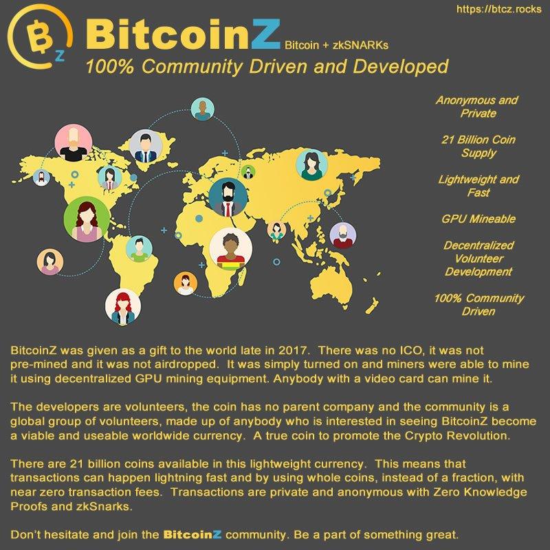 BTCZ BitcoinZ coin