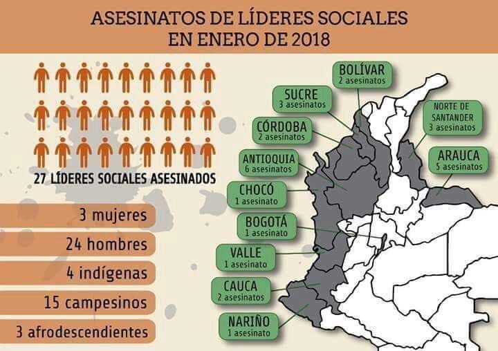 Conflicto interno colombiano - Página 4 DVrJR3eVMAAxeJU