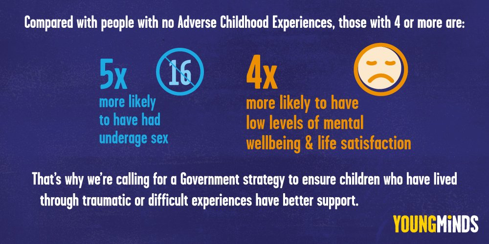 More On Adverse Developmental Impacts >> Youngminds On Twitter Traumatic And Adverse Childhood Experiences