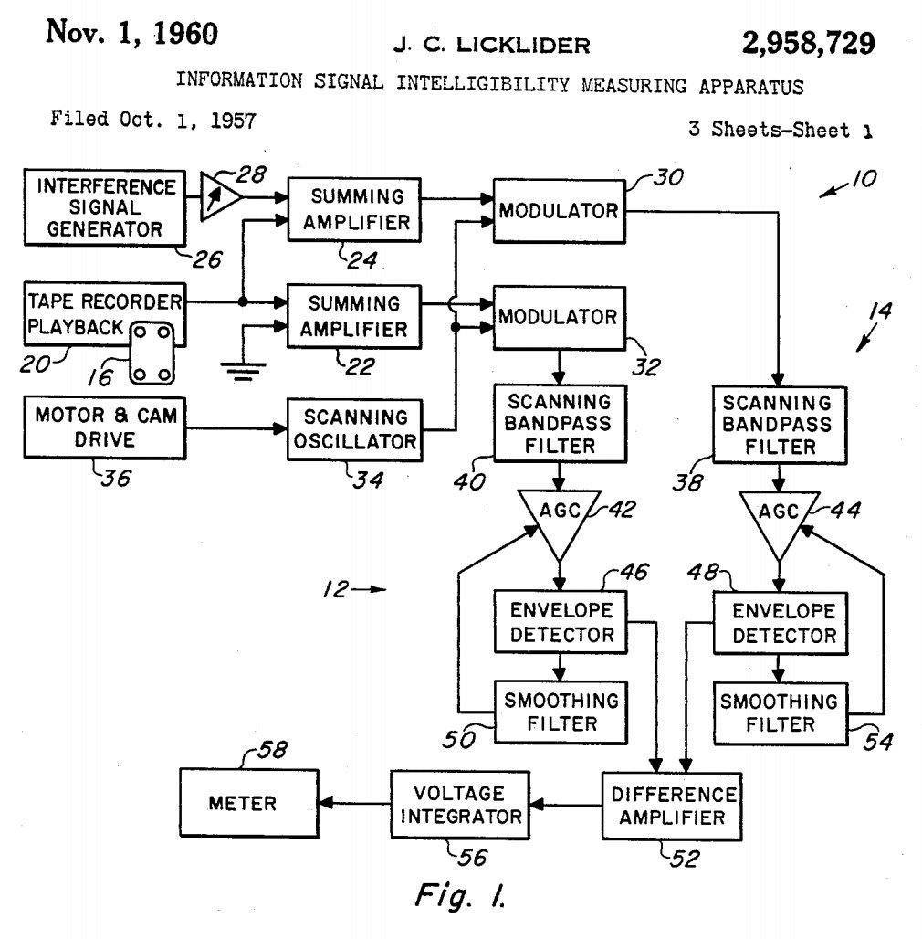 Steve Bowbrick On Twitter J C R Lickliders 1960 Patent Envelope Detector Circuit Design For An Information Signal Intelligibility Measuring Apparatus Https Tco Cxffgiw0xq