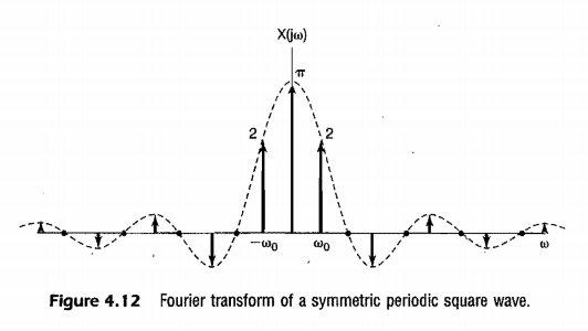 pdf Dopamine