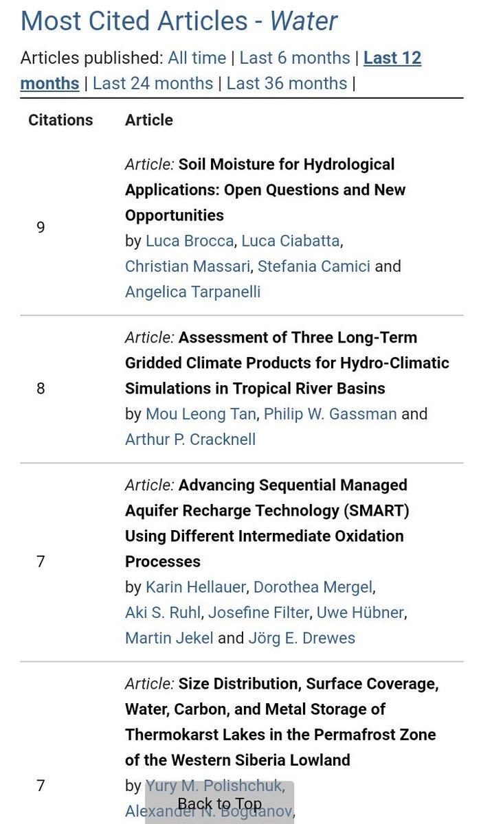 Hydrology IRPI-CNR on Twitter