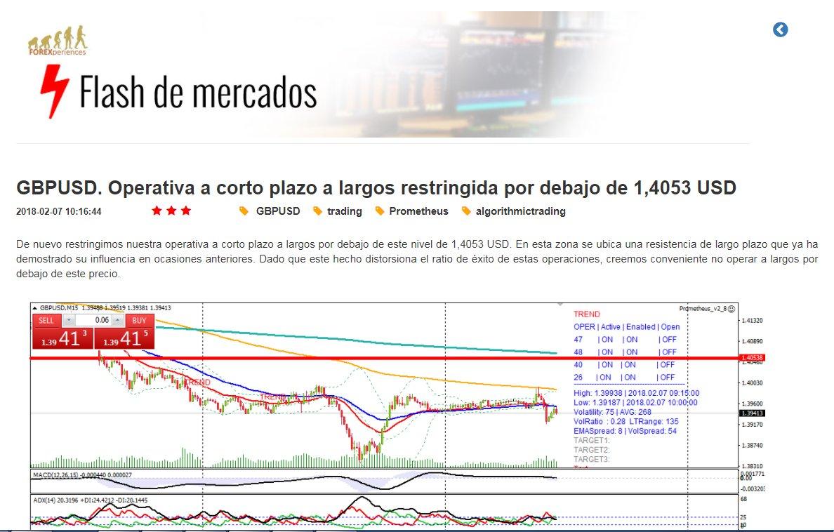 Börsengehandelte optionen gegen optionen foto 2