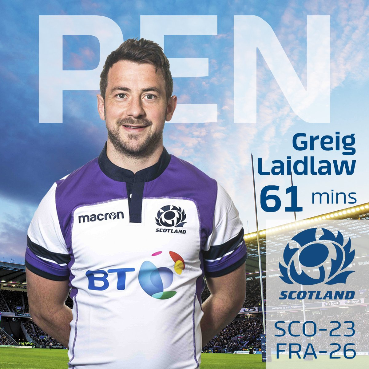 Scotlandteam