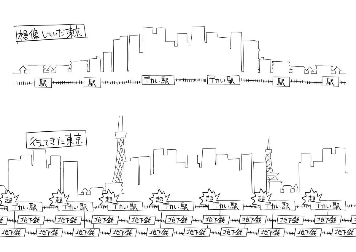 かんさいちほーの民が旅行で感じた東京