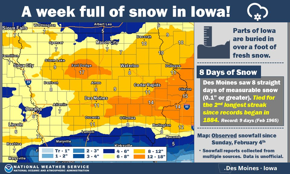Our state is blanketed in snow! #IAwx