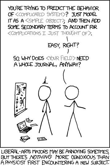 ebook Investigating the