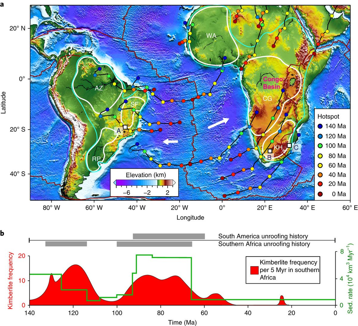 Mesozoic hashtag on twitter lithosphere in south america and africa however experienced significant modification during and since the mesozoic era 252 to 66 million years ago sciox Image collections