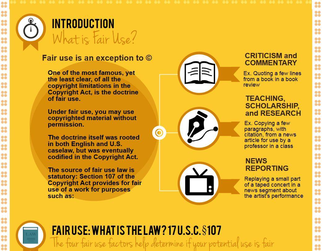 Fair Use Week Fairuseweek Twitter