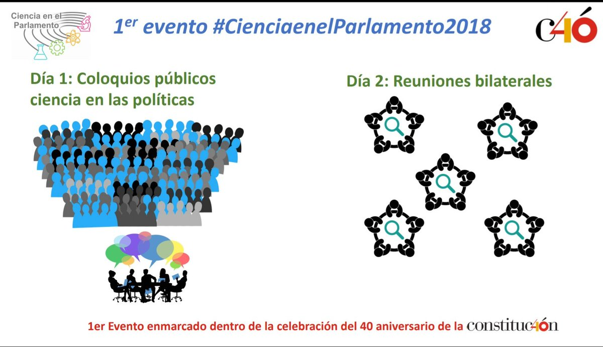 CienciaenelParlamento on Twitter: \