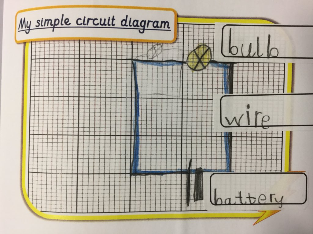 Miss Holloway Misshollowaygb Twitter Simple Circuit Diagram Ks1 1 Reply 4 Retweets 18 Likes