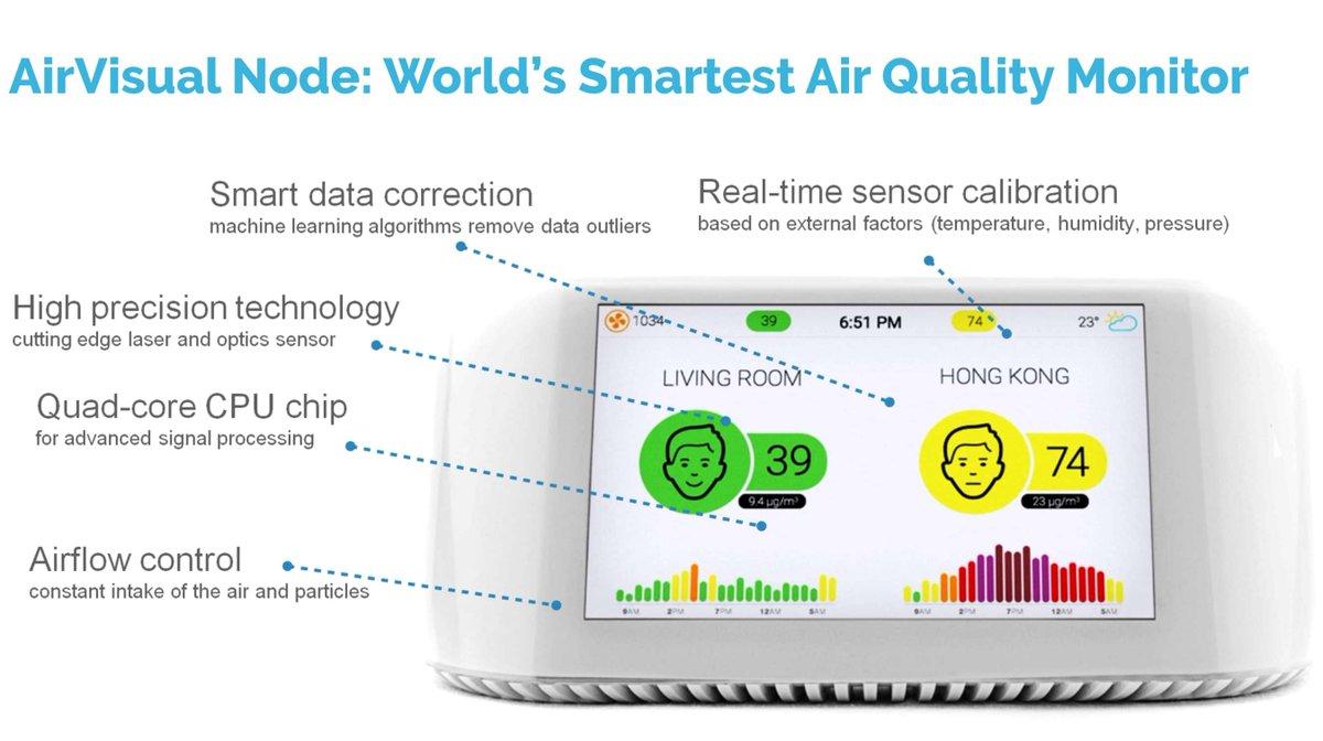 Breath_Smart_Air on Twitter: \
