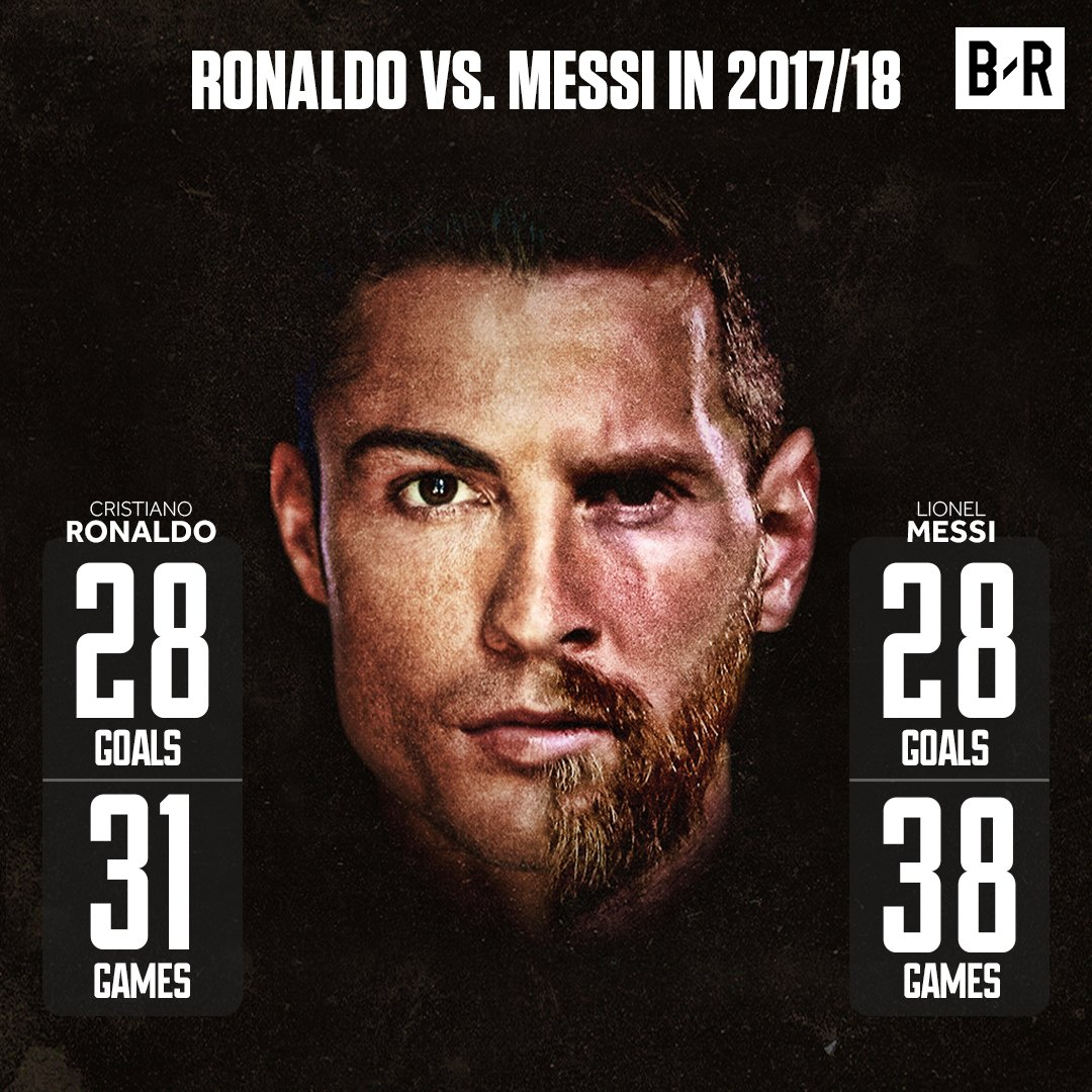 Ronaldo has now scored the same number of goals as Messi this season... in fewer games 👀