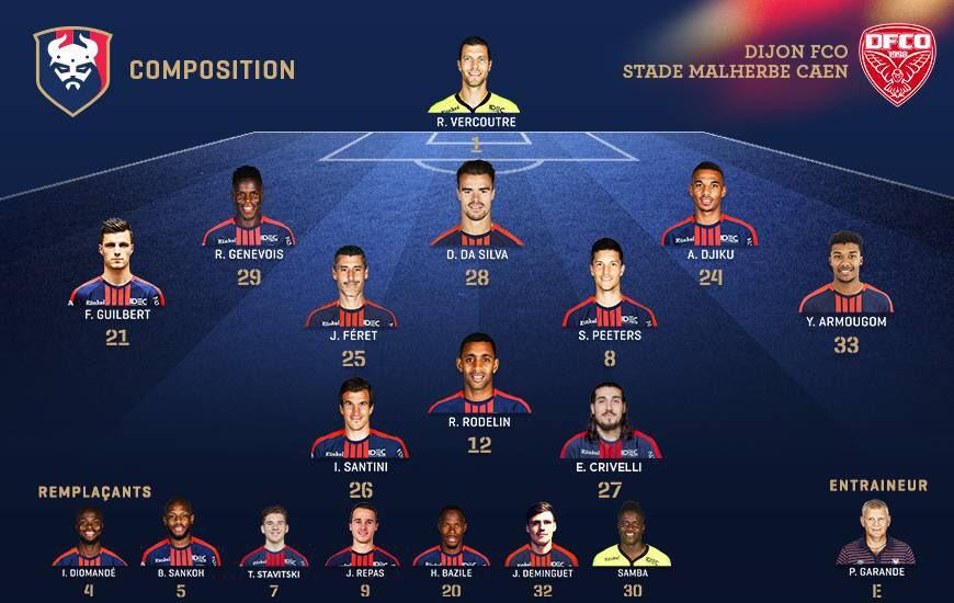 [27e journée de L1] Dijon FCO 2-0 SM Caen  DW0ajX6W0AUZJG6