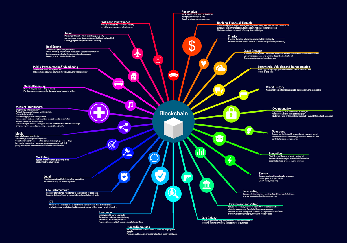 big data cyber security banking pdf