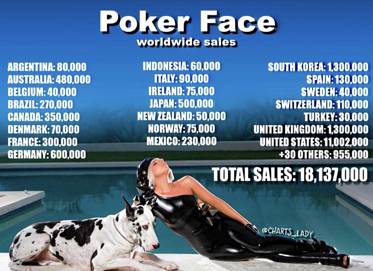 Lady Gaga Great Dane Poker Face Music Album Cover Celebrity Poster 24X36 New