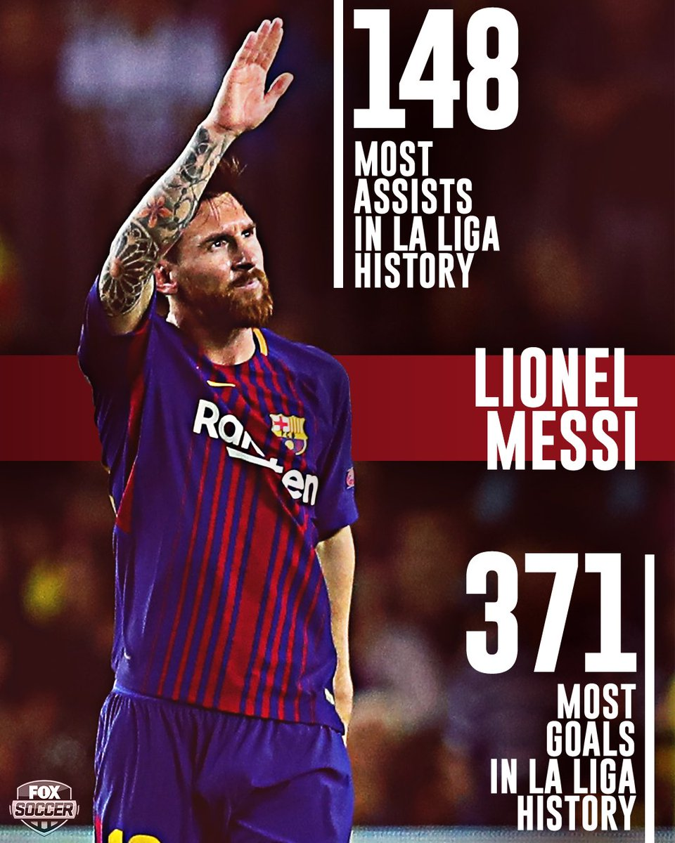 This Messi guy is pretty good. 🙌🏼 https:...