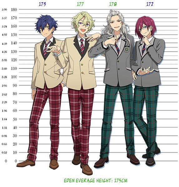 "CN Enstars News🎵 On Twitter: ""subunit Height Charts"