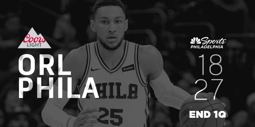 One down at Wells Fargo Center as the Sixers hold a lead over the Magic with a win streak on the line. #ClimbOn
