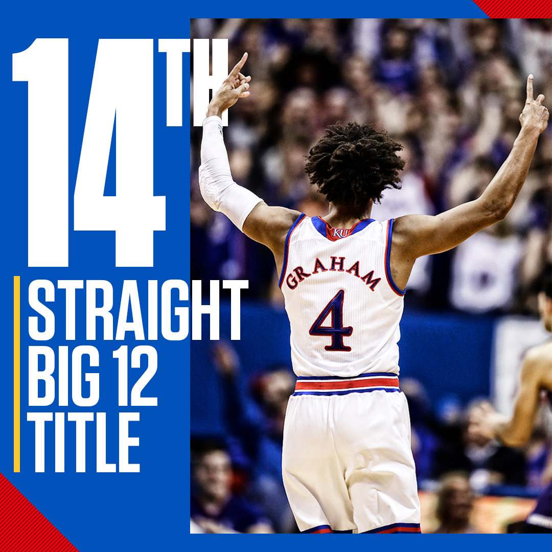 14. Straight. Titles.  Kansas clinches a share of the Big 12 title to secure the longest conference title streak in D-I history.