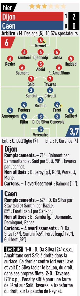 [27e journée de L1] Dijon FCO 2-0 SM Caen  DW1vMIqXUAANBSM