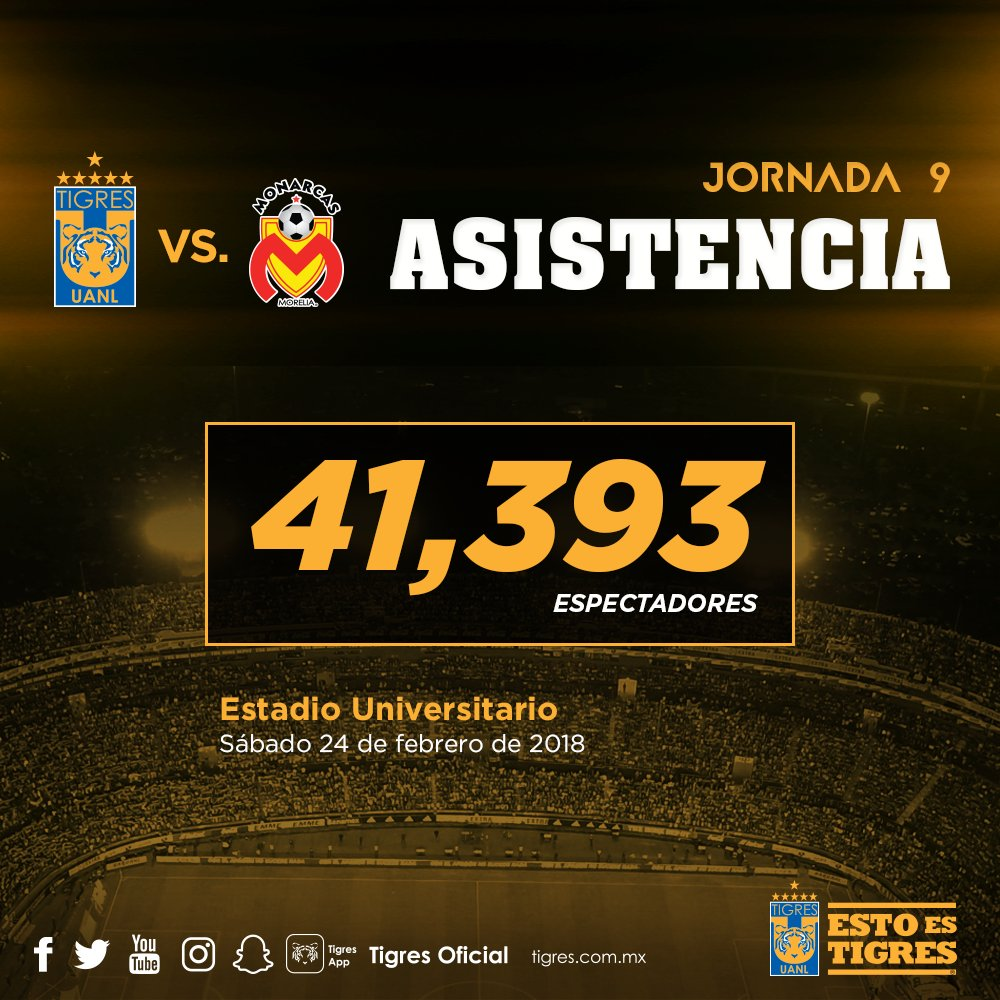 Asistencia en el Estadio Universitario.