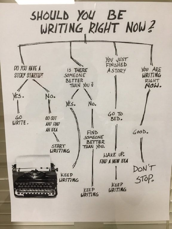 RT @WritersDigest: Should you be writing right now?  (via Reddit) https://t.co/ahsjG66iJk