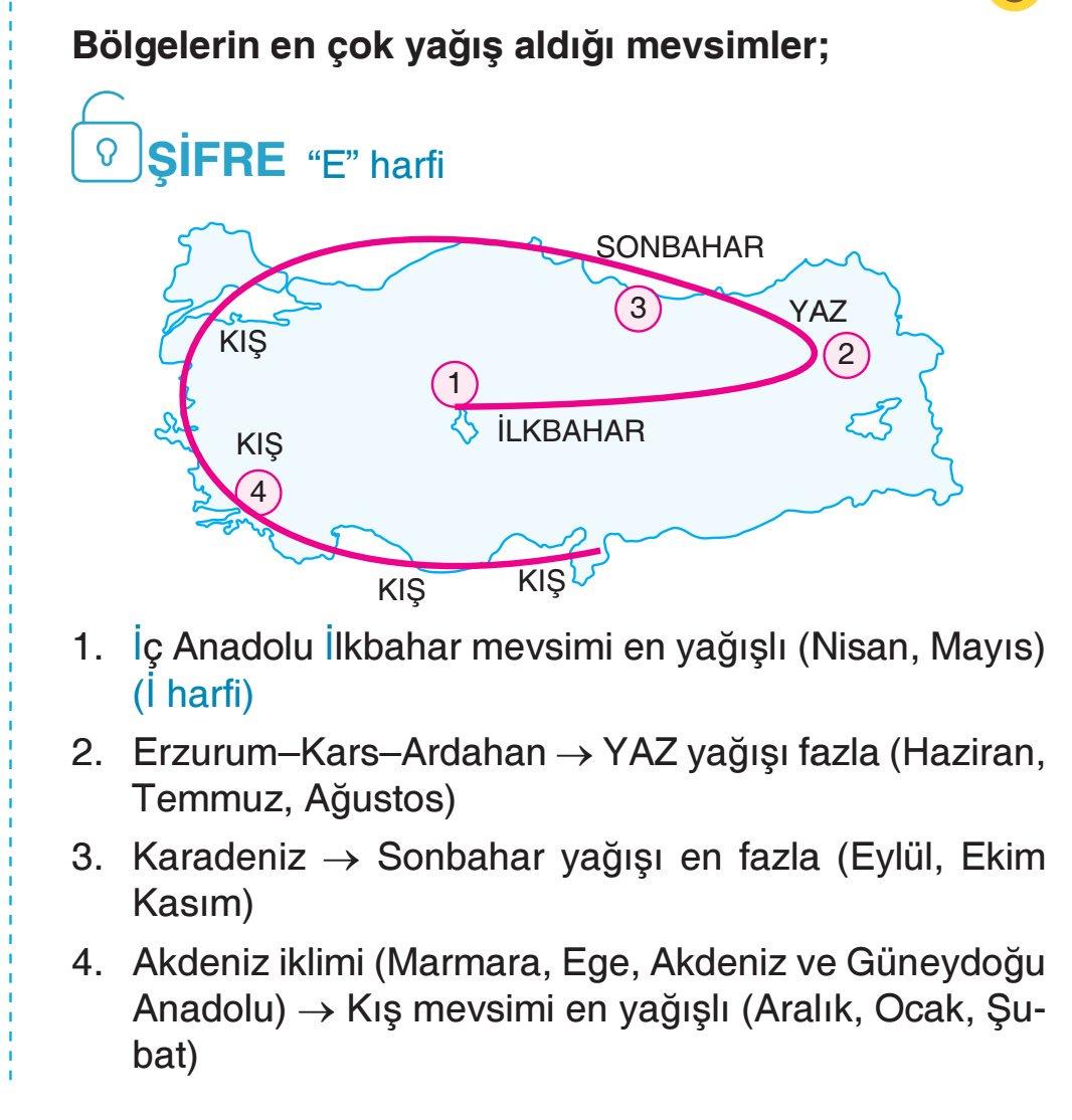 Pratik Coğrafya On Twitter Türkiyede Bölgelerin En çok Yağış
