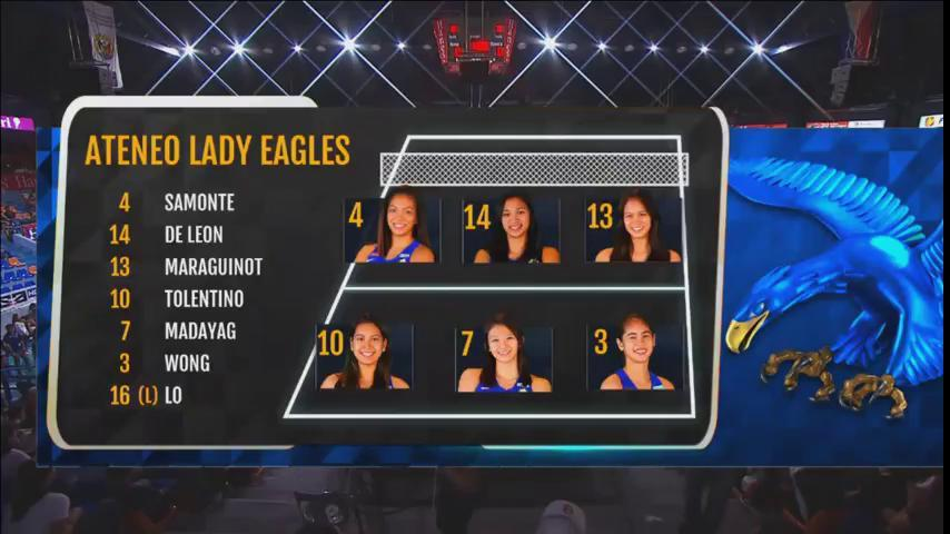 Ateneo Lady Eagles' starters.  #UAAPSeason80Volleyball