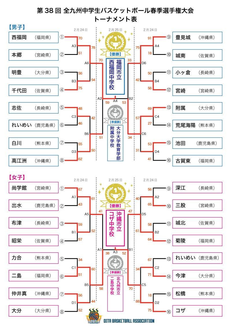 附属 中学校 大学 大分 北京市各区重点中学50排行榜! (初中排名)