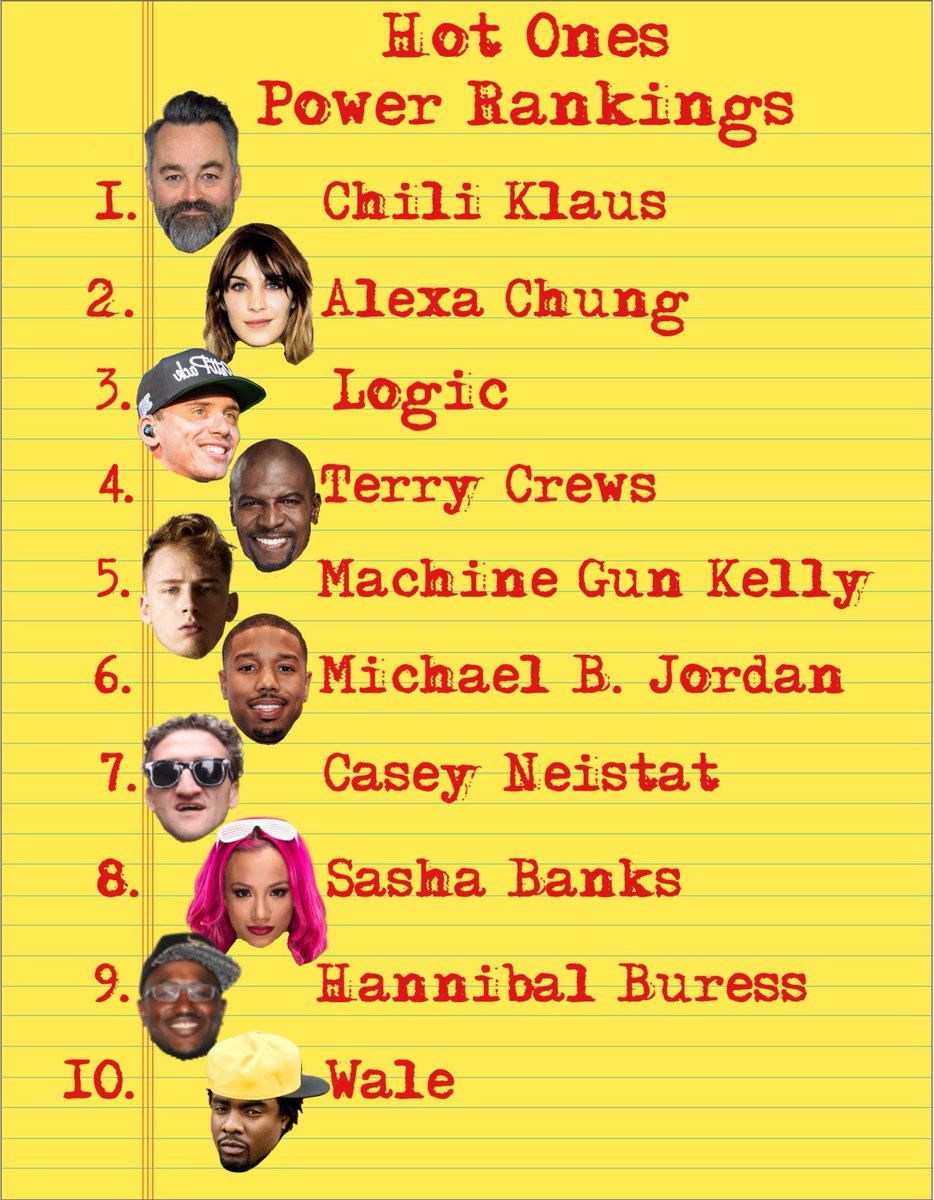 THE Hot Ones Power Rankings: Seasons 1-8