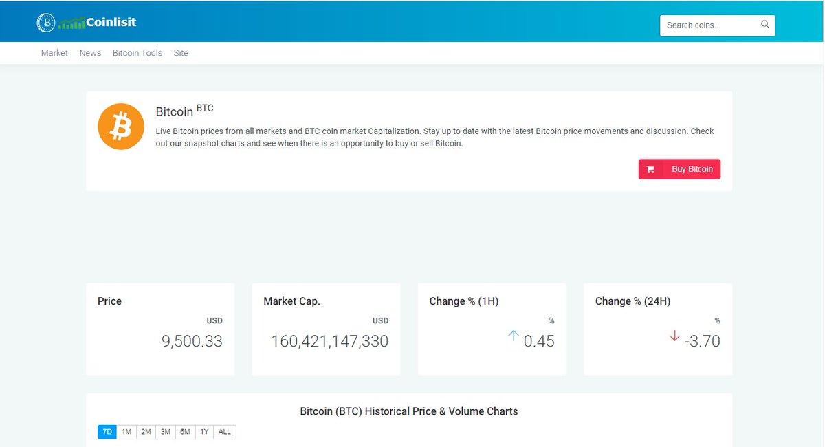 ... #ADA #Litecoin #LTC #NEO #Stellar #XLM #EOS #LTC #coinlisit check Live  price Of BTC : https://www.coinlisit.com/coin/BTC pic.twitter.com/PoERRWOjva