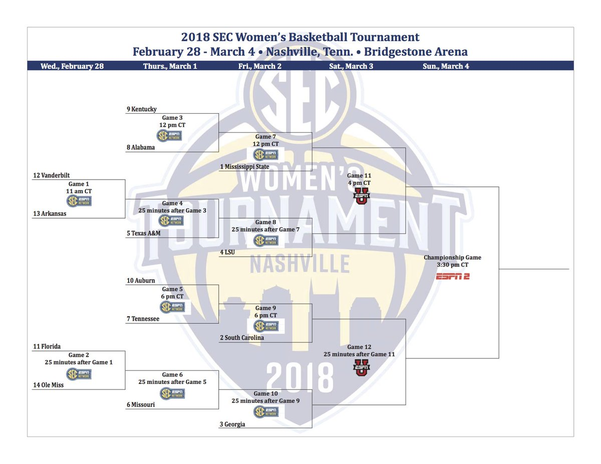 photo regarding Printable Sec Tournament Bracket identify Appear: SEC Womens Basketball Event bracket introduced