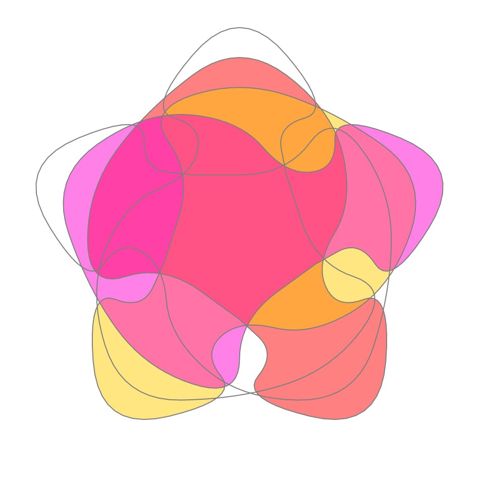 Nicolas barradeau nicoptere twitter did a 5 venn diagram httpscodepennicopterepenvdvjxk not sure whypicitteravggzij3bq pooptronica Image collections