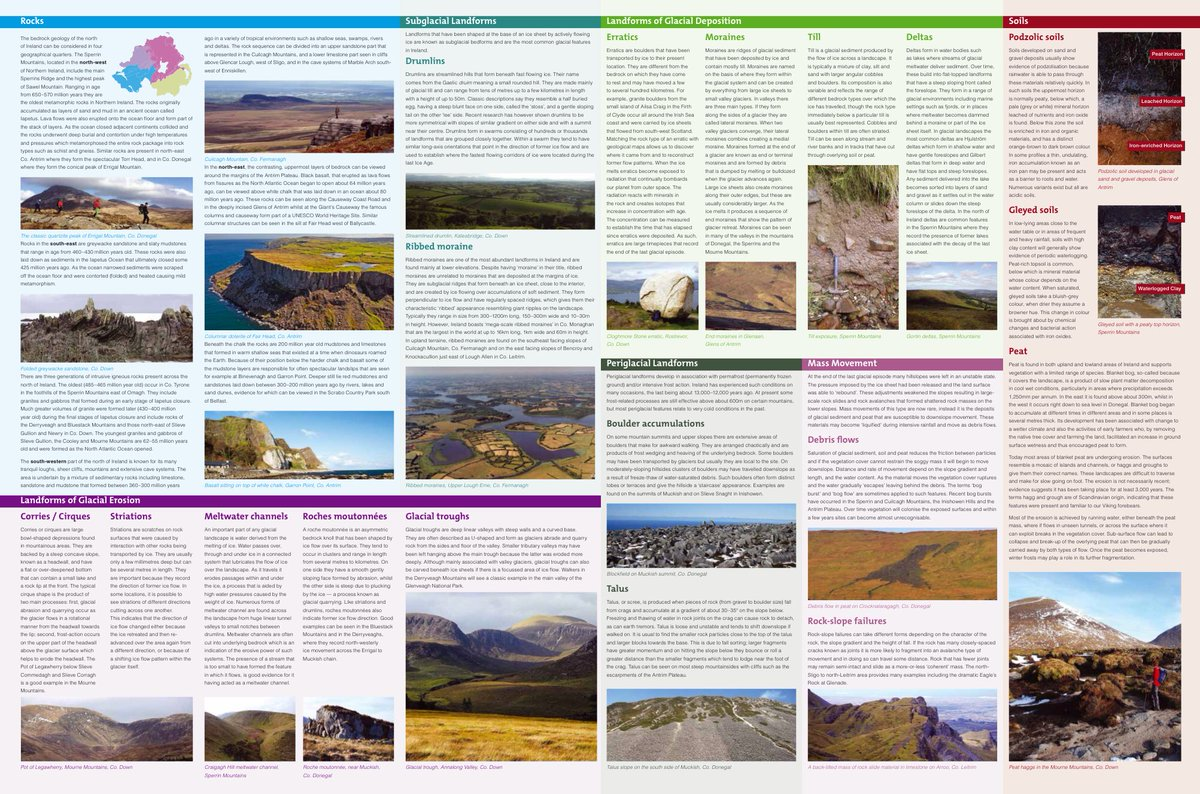 download Modelling Coastal Vulnerability: Design and Evaluation of