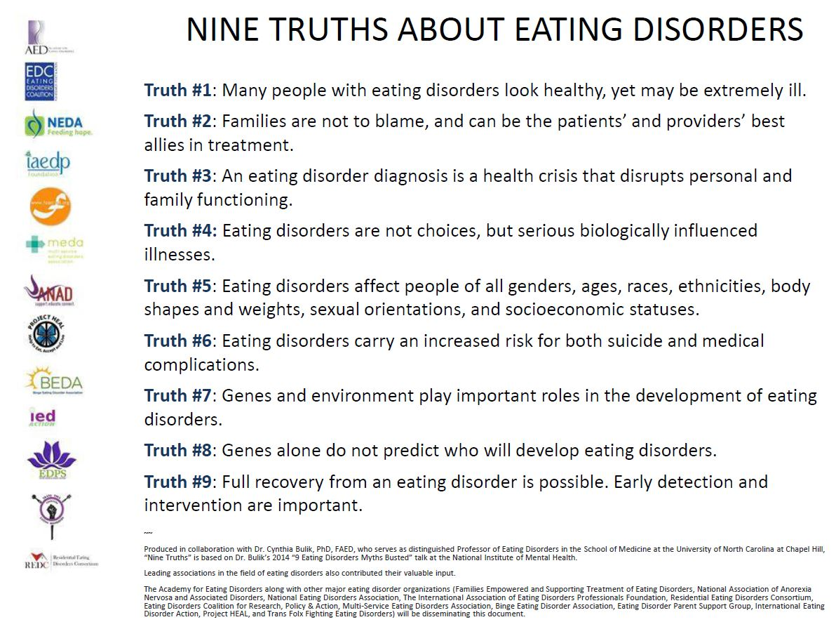 risk factors national eating disorders association - HD1192×886