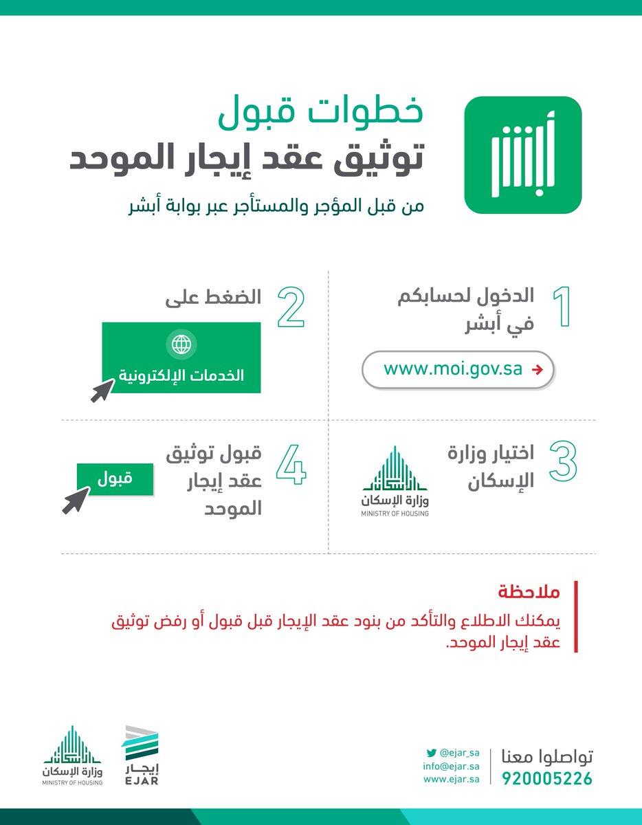 إيجار Pa Twitter يستطيع الأطراف المتعاقدة فسخ عقد الإيجار بعد الاتفاق على إلغاء العقد من خلال الخطوات التالية