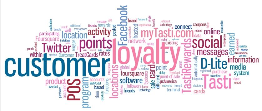 accounting for customer loyalty programs The ifrs foundation's logo and the ifrs for smes ® logo, the iasb ® logo, the 'hexagon device', eifrs ®, ias ®, iasb ®, ifric ®, ifrs ®, ifrs for smes ®, ifrs foundation ®, international accounting standards ®, international financial reporting standards ®, niif ® and sic ® are registered trade marks of the ifrs foundation, further details of which are available from the ifrs.