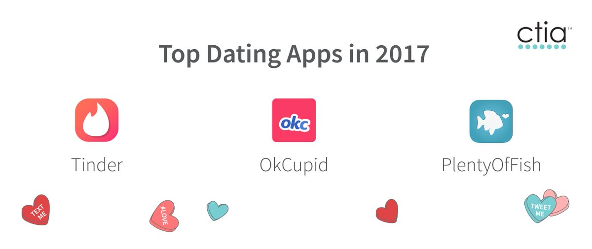 Top 10 most popular dating apps