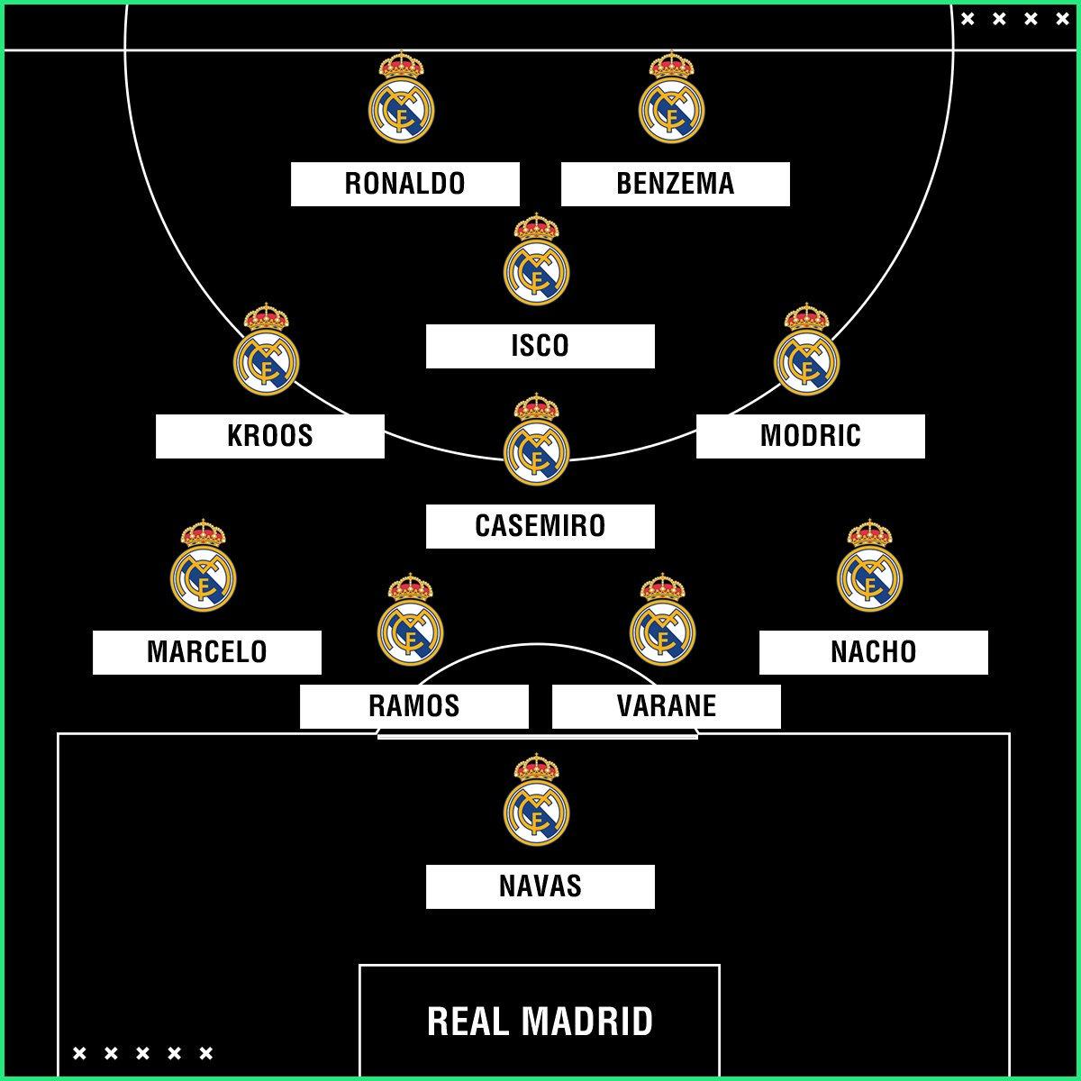 Goal Turkiye Ar Twitter Real Madrid In Psg Karsisindaki 11 I Belli Oldu